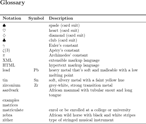 image of glossary with sub-sorting