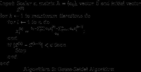 4 8 Algorithms